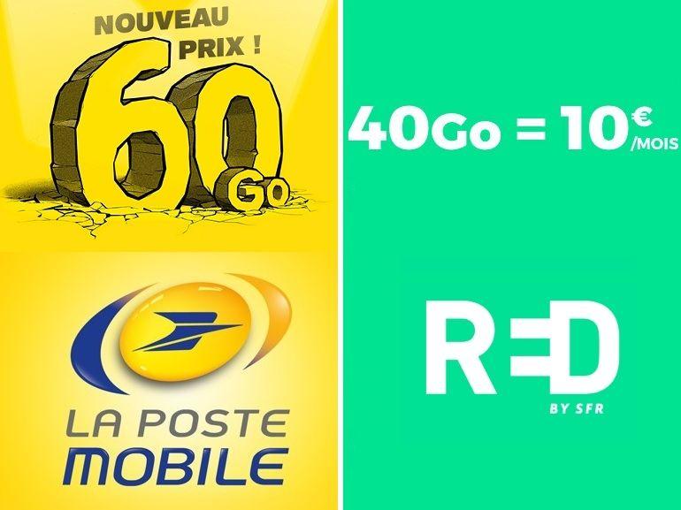 Forfait mobile à 10€ : entre RED by SFR et La Poste Mobile, lequel choisir ?