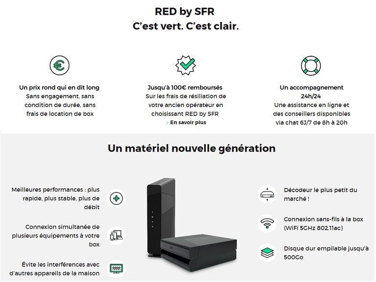 La box internet Fibre RED by SFR (1 Gb/s) est à 20 euros / mois