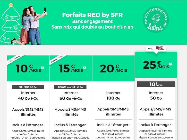 RED by SFR prolonge (encore) ses bons plans sur les forfaits mobiles