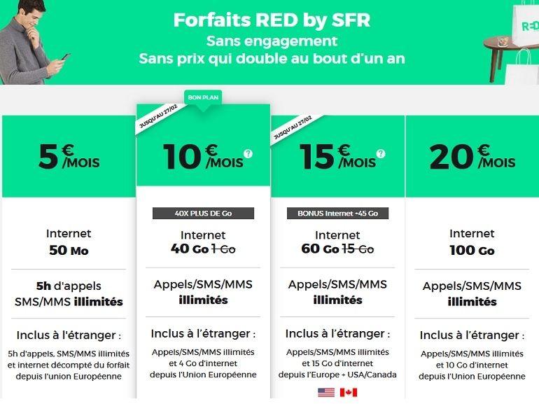 RED by SFR : les promos forfaits mobiles ou box Internet de la semaine et ce que l'on en pense