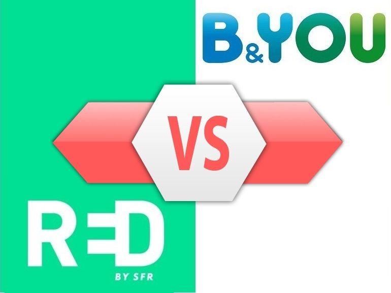 Forfait mobile à 10€ : RED by SFR ou B&You, lequel choisir avant lundi ?