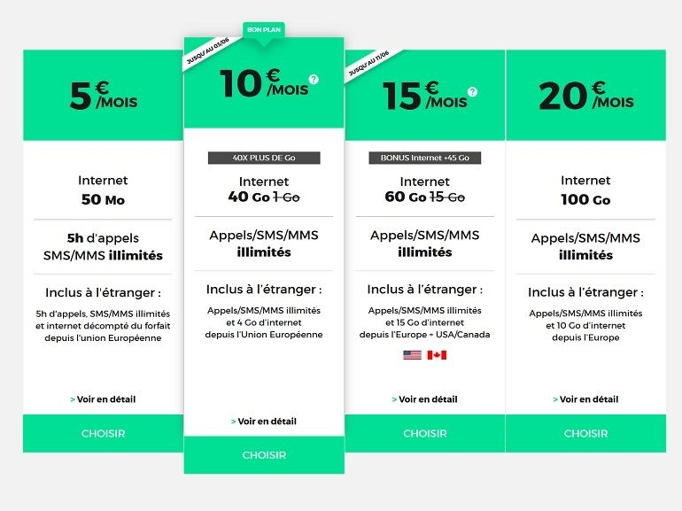 Promos RED by SFR : forfait mobile et box Internet et ce que l'on en pense