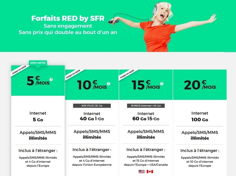 RED by SFR : bons plans forfait mobile et box Internet du week-end, et ce que l'on en pense