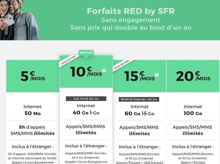 RED by SFR : bons plans forfaits mobiles, box Internet et ce que l'on en pense