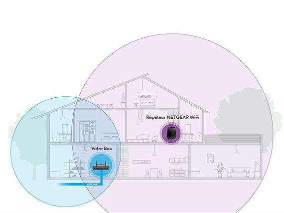 Les meilleurs répéteurs Wifi et comment faire son choix