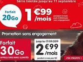 Forfait mobile : que valent les offres à moins de 3€ avec 20 ou 30 Go ?