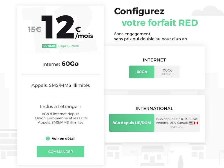 RED by SFR : les bons plans forfaits mobile et fixe et ce que l'on en pense