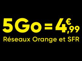 Black Friday Prixtel : le forfait ajustable 50 Go à partir de 4,99 euros par mois