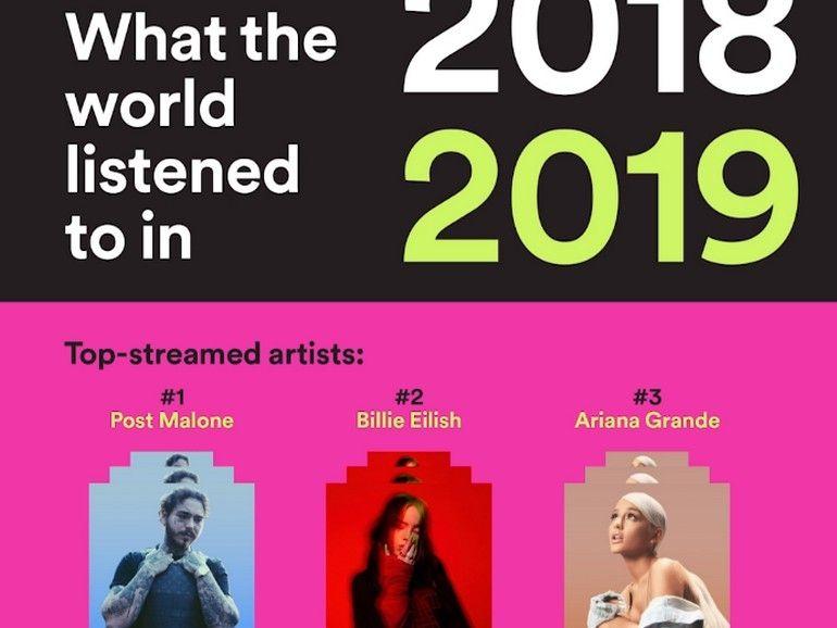 Spotify : et les artistes de la décennie sont…