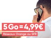Forfait mobile ajustable : moins de data consommée, moins d'euros dépensés