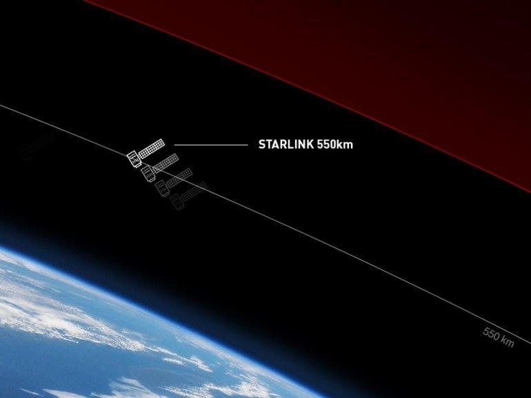 Internet par satellite Starlink : Elon Musk détaille l'équipement que les internautes installeront chez eux