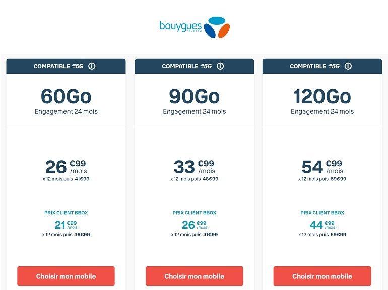 Bouygues Telecom fait sensation en lançant trois forfaits 5G