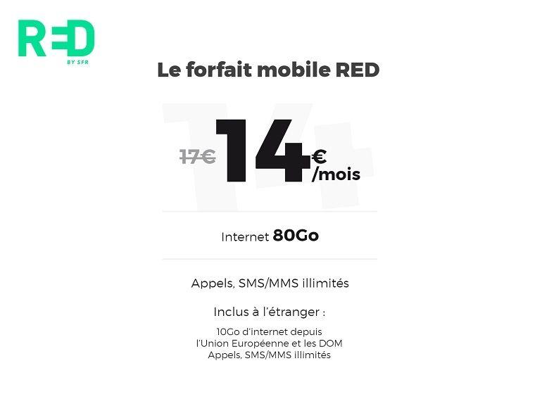 Bon plan forfait : que vaut l'offre RED 80 Go à 14 euros ?