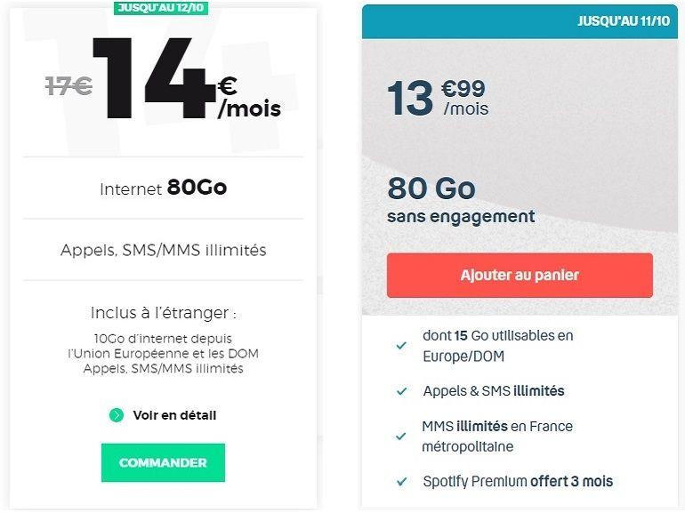 RED by SFR vs B&You : le match des forfaits 80 Go à 14 euros