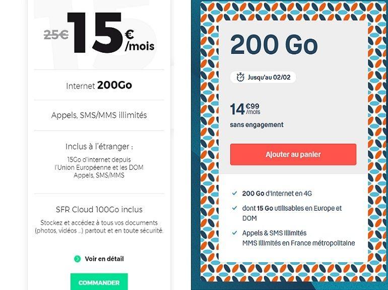 RED by SFR ou B&You : le match des forfaits 200 Go à 15 euros