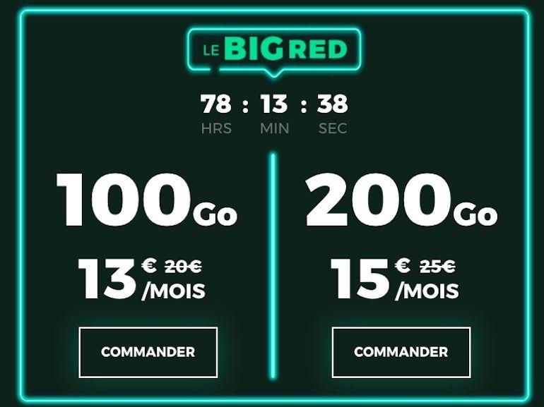 Forfait 200 Go pour 15€, que vaut la promo de RED by SFR ?