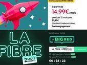 Box fibre à partir de 15€ : RED SFR ou Sosh, quel forfait internet choisir ?