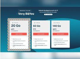 Forfait mobile : dernier jour pour profiter des offres B&You, jusqu'à 140 Go à partir de 4,99 euros