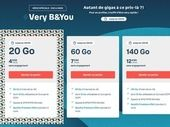 Forfait mobile : B&You répond à RED SFR avec trois offres de 20 à 140 Go à partir de 4,99 euros