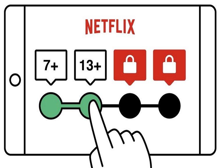 Netflix, Prime Video, Disney+... comment limiter l'accès des enfants  ?