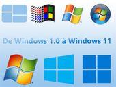De Windows 1.0 à Windows 11 : évolution en images