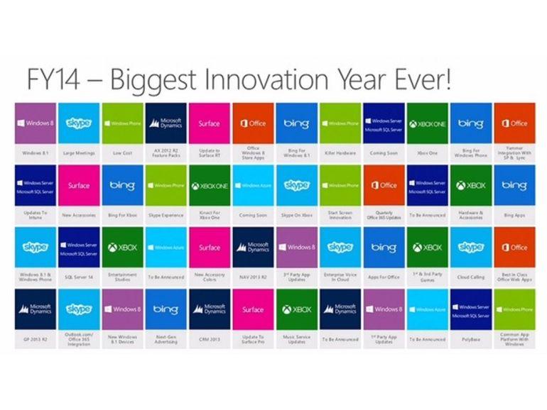 Microsoft : 2014 sera placée sous le signe de l'innovation