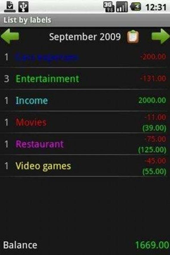 Budgetroid