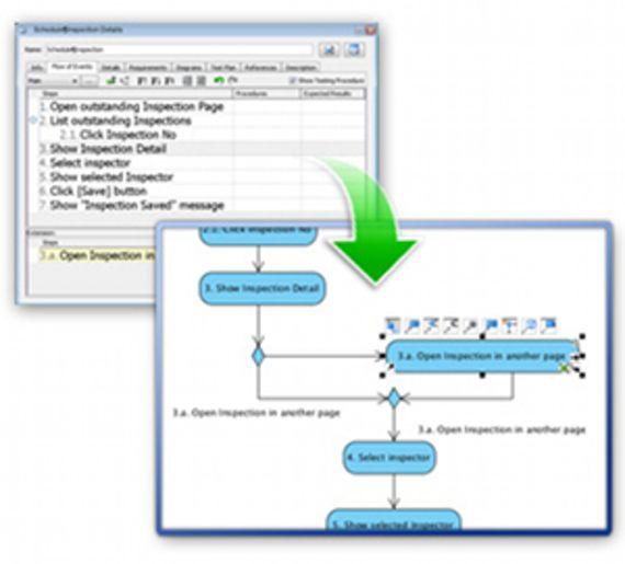Visual Paradigm Suite