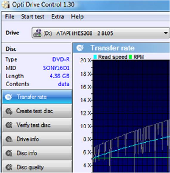 Opti Drive Control