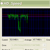 HD_Speed