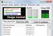 Process Lasso (64 bits)