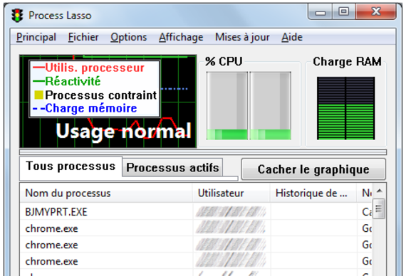 Process Lasso (32 bits)