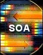SOA: concevoir un logiciel indépendant de tout protocole