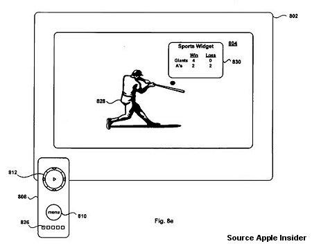 Exemple d'un widget sur la TV avec la télécommande Apple