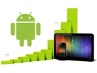 Fragmentation Android : KitKat continue sa (lente) ascension
