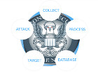 NSA-observer : un site français recense les programmes de la NSA