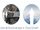 Office pour iPad : d'abord une affaire d'entreprises et de pros