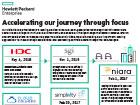 Accelerating our journey through focus