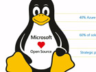 Linux poursuit son ascension sur Microsoft Azure