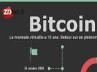 Infographie : 10 ans de bitcoin
