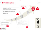 Cloud et transfo numérique : les bons placements de la Société Générale