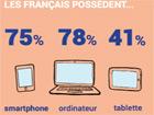 Baromètre du numérique 2018 : 46% des français se connectent en mobilité