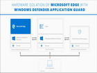 Application Guard de Microsoft arrive sur Chrome et Firefox