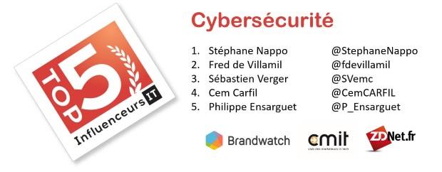 Baromètre des influenceurs IT : les 5 rois français de la cybersécurité