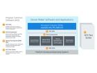 Amazon: un nouveau logiciel pour faciliter l'intégration de ses SDK aux appareils connectés