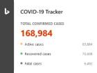 Microsoft Bing lance un outil de suivi du Covid-19