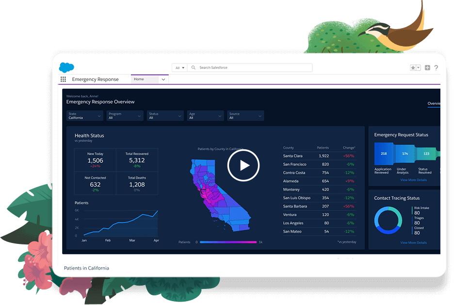 Salesforce: Du nouveau dans la suite Work.com