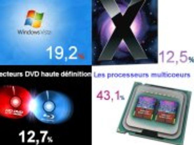 Votre Palmarès 2007 des produits et services Informatique