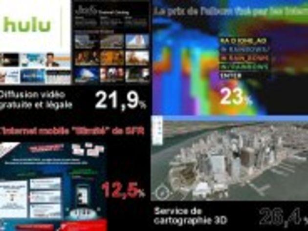 Votre Palmarès 2007 des produits et services Internet