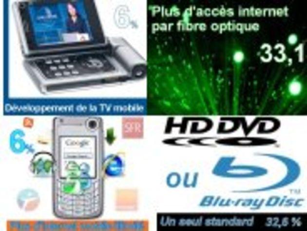 Les produits et services IT que vous attendez en 2008